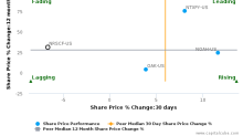 Nomura Holdings, Inc. breached its 50 day moving average in a Bearish Manner : NRSCF-US : August 1, 2017