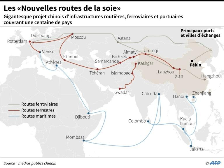 Routes de la Soie
