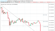 Bitcoin Cash – ABC, Litecoin and Ripple Daily Analysis – 05/10/19