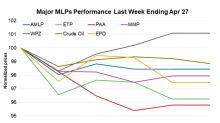 MLPs Cooled Off after Rallying for 2 Consecutive Weeks