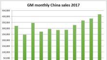General Motors Posts Robust November Sales in China