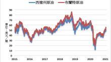 油價站穩每桶50美元價位 能源股與能源ETF表現看好