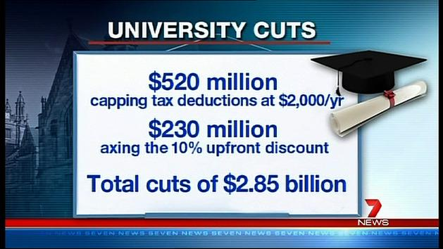 Uni funding cut to pay for school reforms