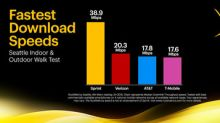 Sprint is #1 in Seattle for Fastest Download Speeds