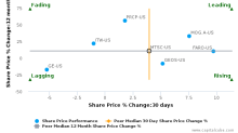 MTS Systems Corp. breached its 50 day moving average in a Bearish Manner : MTSC-US : July 28, 2017