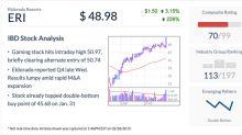 IBD Stock Of The Day Eldorado Resorts Offers Two Buy Points