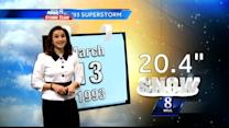 Expect blustery, cold conditions today