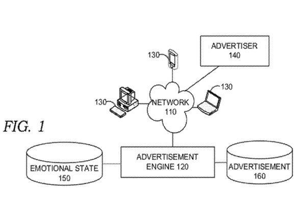 Microsoft patent application could match online moods with emotionally-targeted ads