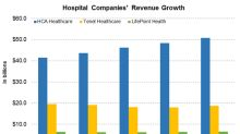 How Revenue Projections for These Hospital Stocks Stack Up