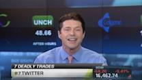Twitter way out over its skis: Trader