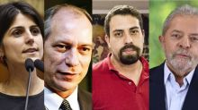 A eleição da esquerda no Brasil