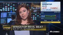Wingstop beats the Street