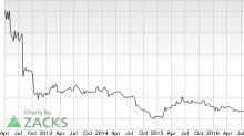 CafePress (PRSS) Looks Good: Stock Adds 8.8% in Session