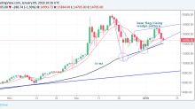 Below $15K: Bitcoin Plays Defense Amid Bear Move