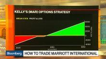How to Trade Marriott International