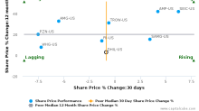Diamond Hill Investment Group, Inc. breached its 50 day moving average in a Bullish Manner : DHIL-US : November 21, 2017