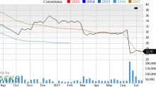 Why Kroger (KR) Could Be Positioned for a Slump