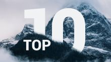 Top 10 features for Forex Trading Now! – Webinar 27 September