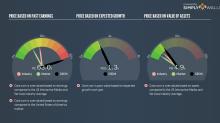 Should We Worry About Carecom Inc's (NYSE:CRCM) P/E Ratio?