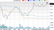 Is ARMOUR Residential REIT (ARR) Stock a Solid Choice Right Now?