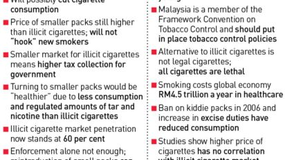 Exclusive: 'Kiddie packs will help fight illicit cigarette trade'