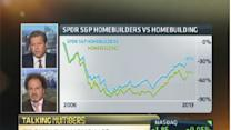 Hold off on home builders: Analysts