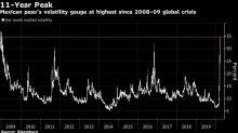 Volatilidad de MXN, la más alta desde crisis financiera: gráfico