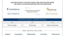 UnitedHealth Group Expands Its OptumRx Business with Acquisition