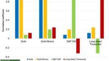 What's Warren Buffett's Take on Gold?