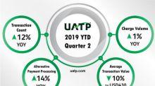 UATP Reports 2019 Second Quarter Results