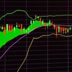 Clean Energy (CLNE) to Post Q2 Earnings: What's in Store?
