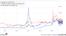 3 Stocks to Buy With Dividends Yielding More Than 5%