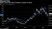 SK Hynix Profit Misses Estimates, Dividend Plan Lifts Shares