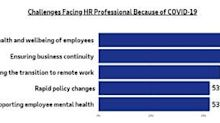 Has COVID-19 Redefined the Role Of HR?