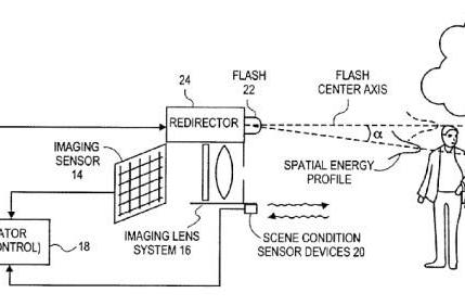 Apple attempts to patent a smarter camera flash