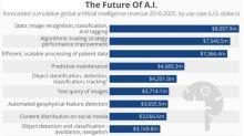 Artificial Intelligence: Microsoft's Secret Ingredient in Cloud?