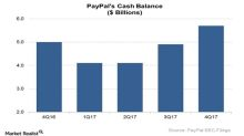Synchrony Deal Added $0.25 to PayPal's Earnings