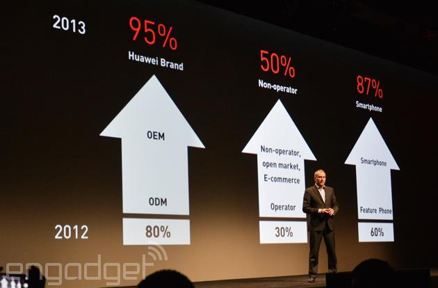 Huawei had a pretty good 2013, wants to ship 80 million smartphones this year