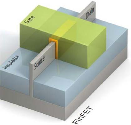 Globalfoundries unveils 14nm-XM chip architecture, vows up to a 60 percent jump in battery life