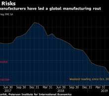 Powell Likely to Use Jackson Hole to Suggest Fed Ready to Cut