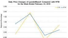 LyondellBasell Declared Its First-Quarter Dividend