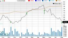Energizer Holdings (ENR) Q3 Earnings Beat, Revenues Miss