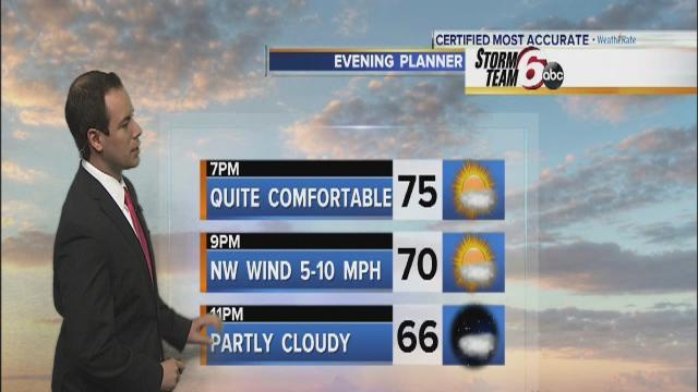 Tonight's Forecast: Partly cloudy, a bit warmer