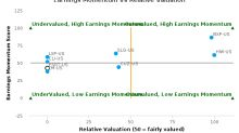 Empire State Realty Trust, Inc. breached its 50 day moving average in a Bearish Manner : ESRT-US : December 20, 2017