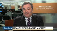 U.S. Industrials, Consumer Discretionary, Financials Favored, Wren Says