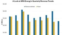 NRG Energy's Loss Widened in 2017, Stock Soared 4%