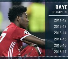 Bayern will win the next 20 Bundesliga titles, but here's what they need to be Champions League challengers