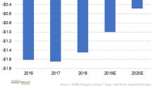 ADMA Biologics: Wall Street Projects Robust Revenue Growth