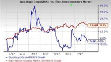What's in Store for QuickLogic (QUIK) this Earnings Season?