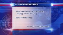 Poll Shows Connecticut Stressed, But Happy